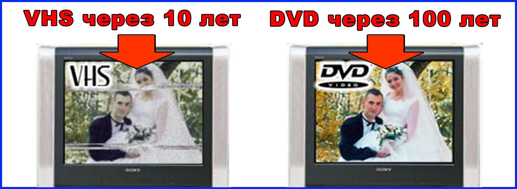сравнение VHS и DVD